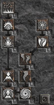 Druid Build Diablo  Pvm
