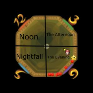 Super Mario 64 Tick Tock Clock Strategywiki The Video