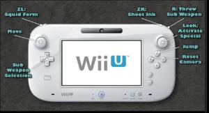 Wii u controller guide.
