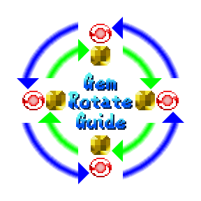 SPF2T Gem Rotation Guide.png