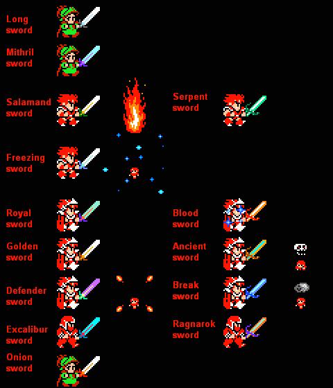 Final Fantasy Iiiweapons Strategywiki The Video Game Walkthrough
