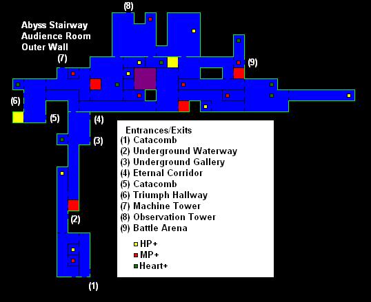 castlevania dss combinations