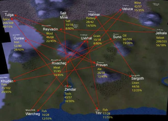 Mountbladetrade strategywiki the video game walkthrough and red route for goods yellow product type type buysell prices gumiabroncs Choice Image