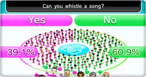Wii/Wii Channels — StrategyWiki, the video game walkthrough